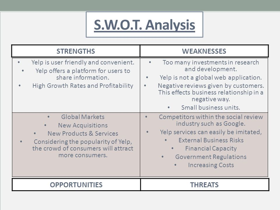 a swot analysis of yelp Conducting a swot analysis of your business will enable you to make a solid strategic plan for your business's growth here's how to get started.