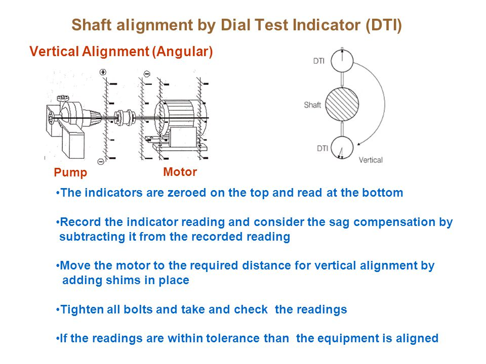 Shaft alignment nizwa college of technology ppt video for Pump motor shaft alignment tools