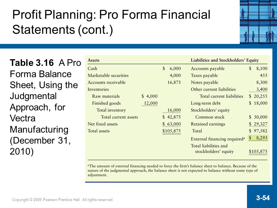 how to make a pro forma statement