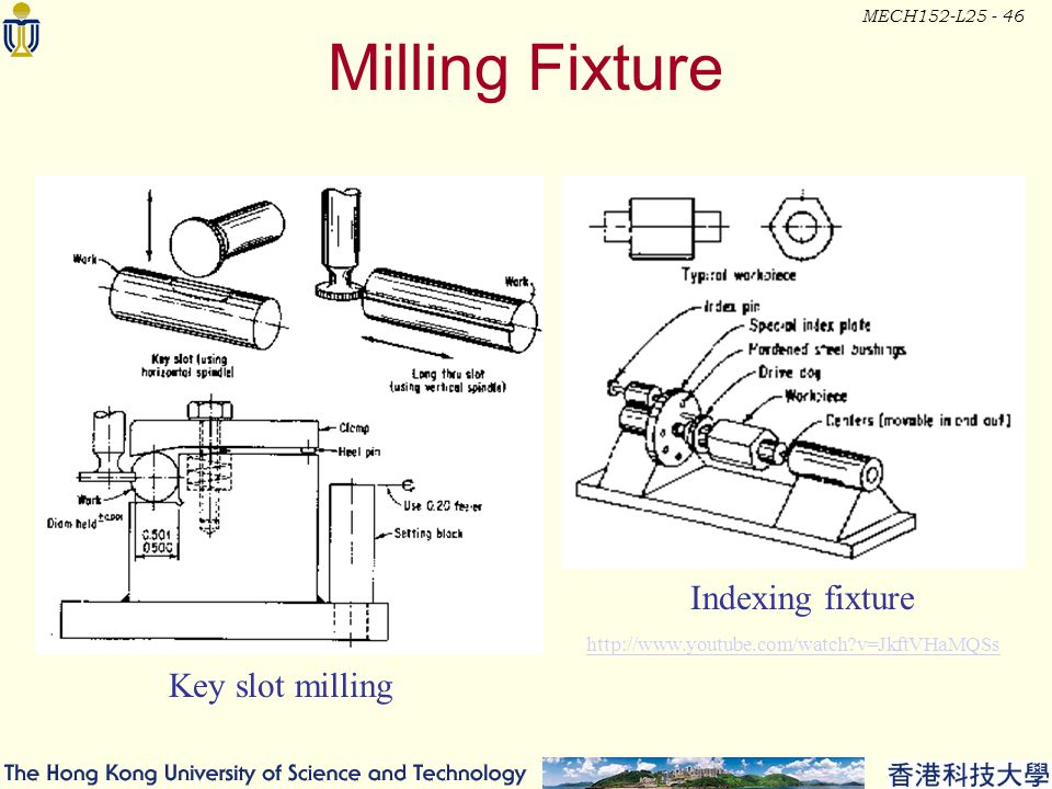 design of milling fixture Therefore, this study aims to design a fixture  the milling fixture is designed  and analyzed for the stresses and deformation that occur during.