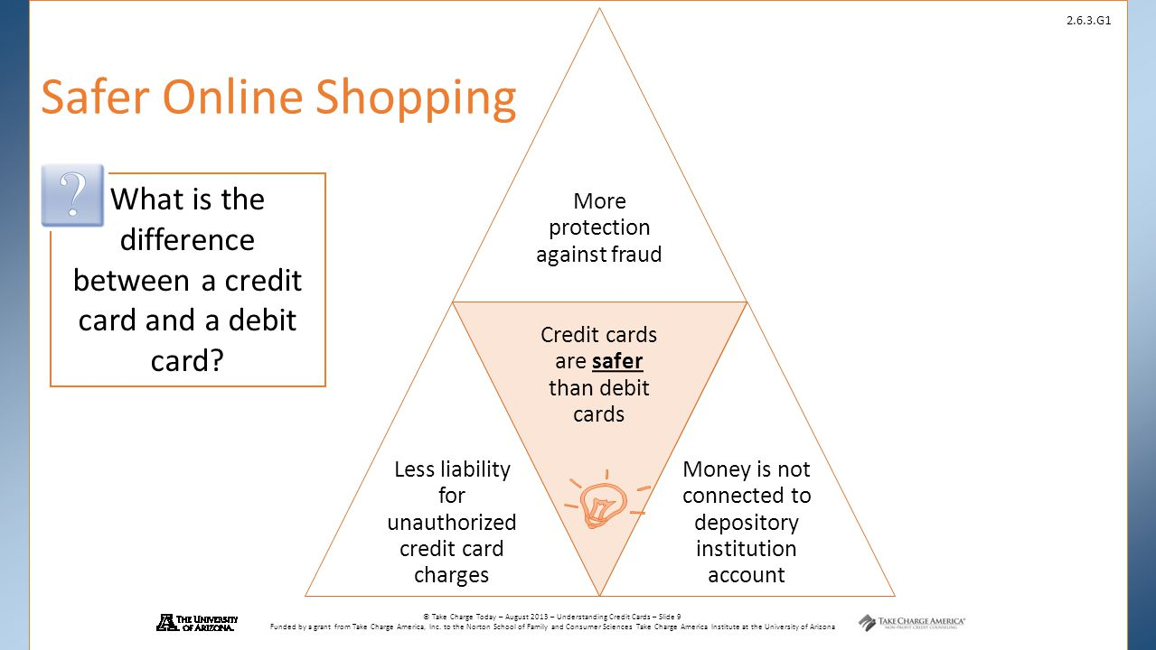 Safer Online Shopping More protection against fraud. Less liability for unauthorized credit card charges.