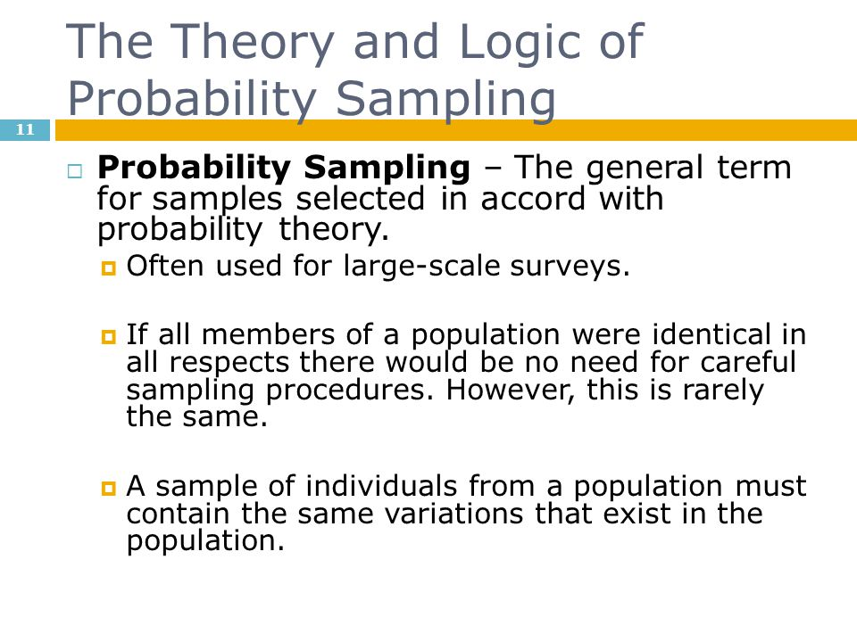 The Theory and Logic of Probability Sampling
