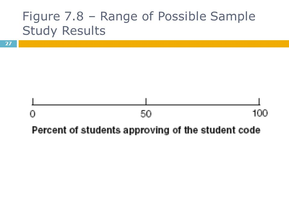 Figure 7.8 – Range of Possible Sample Study Results