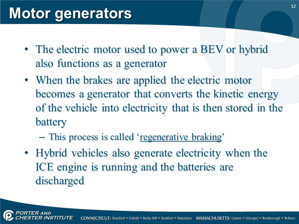 Electric Motors For Electric Cars And Hybrids Ppt Video