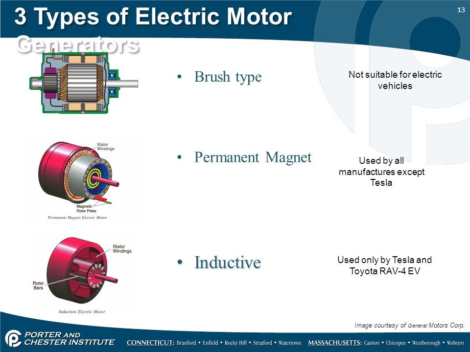 Dodge 46rh wiring diagram dodge transmission diagram for Types of dc motor