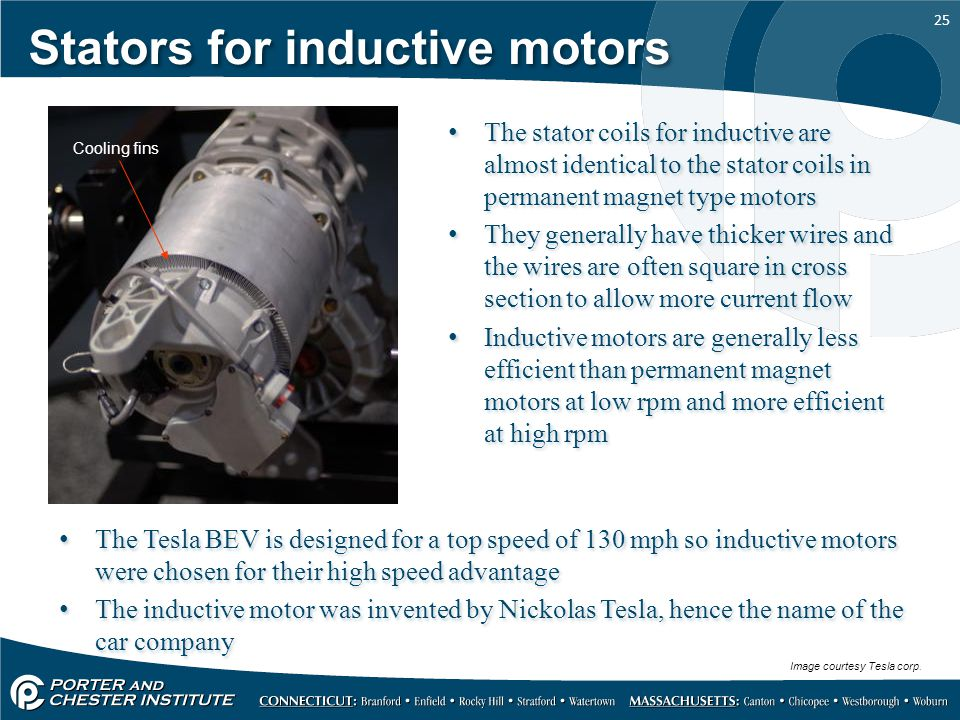 Stators for inductive motors