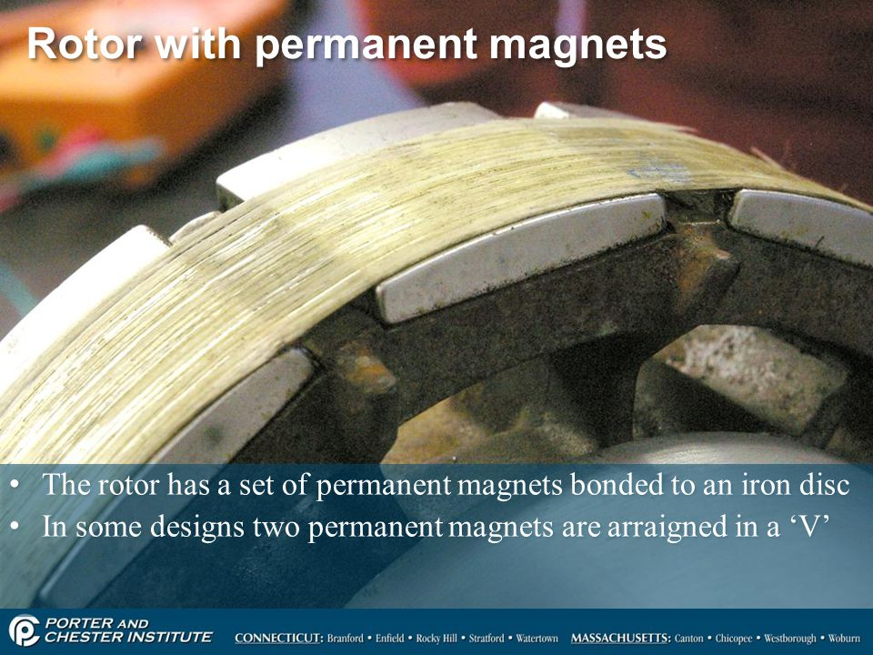 Rotor with permanent magnets