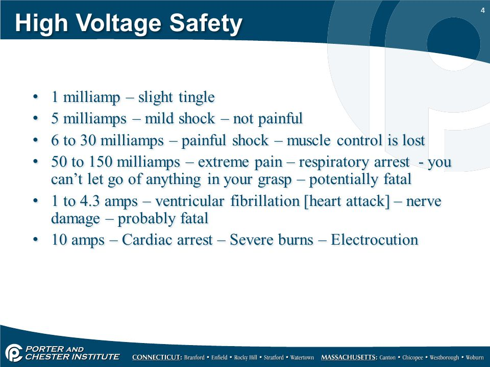 High Voltage Safety 1 milliamp – slight tingle