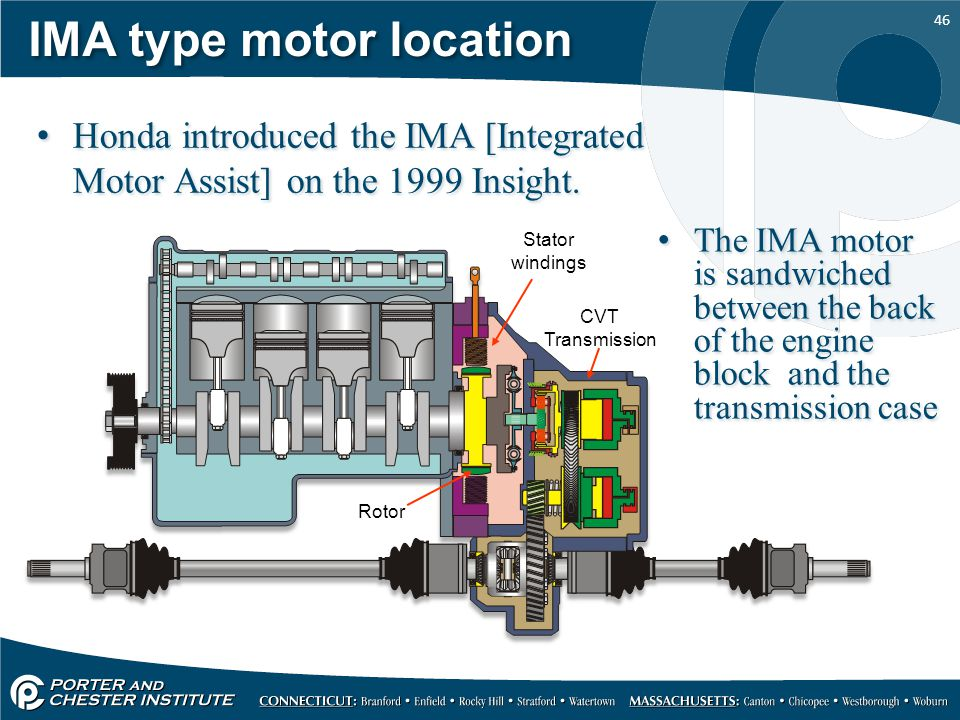 IMA type motor location