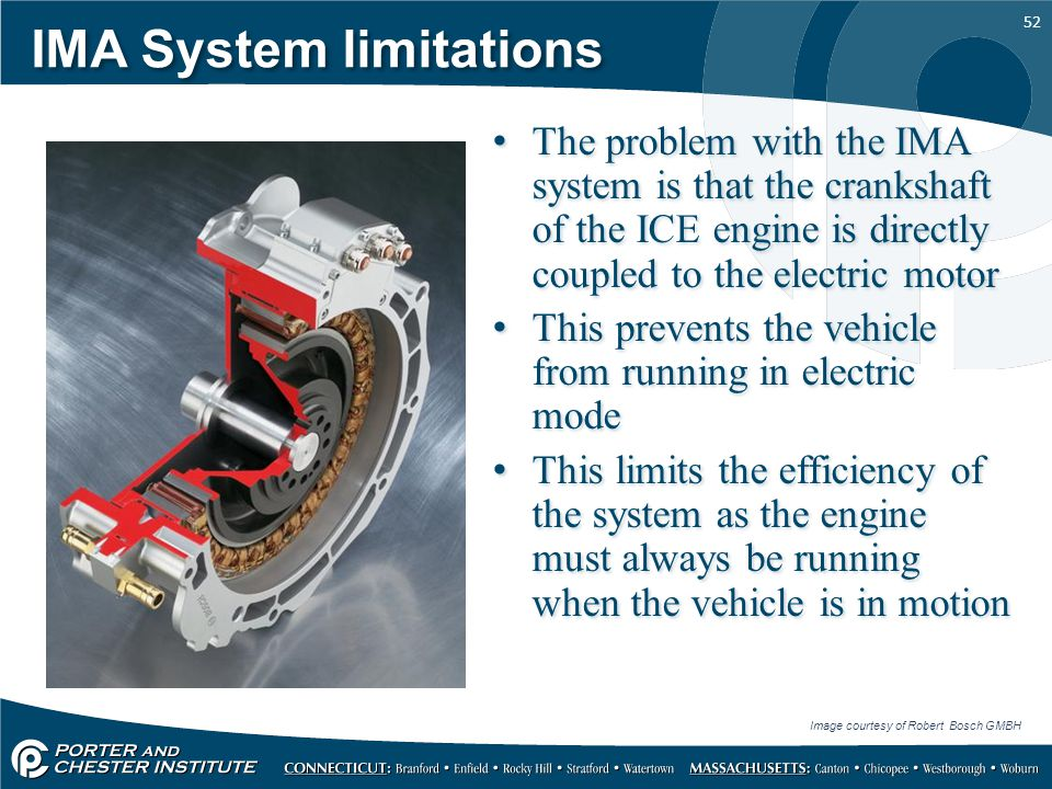 IMA System limitations
