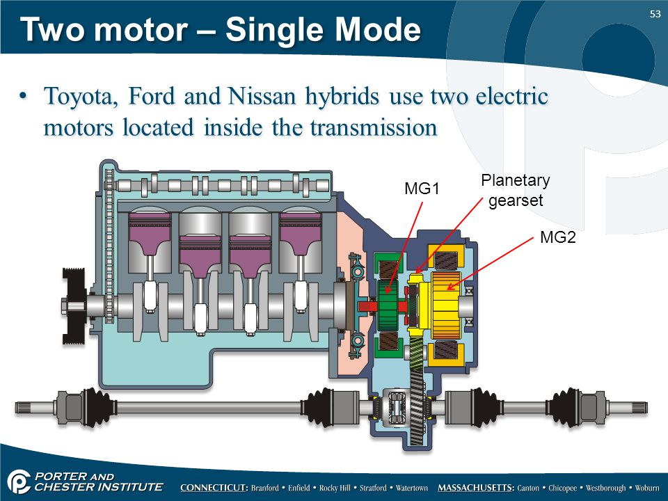 electric motors for electric cars and hybrids