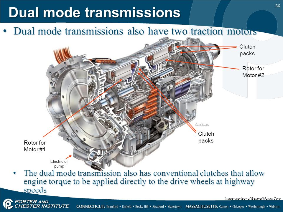 Dual mode transmissions