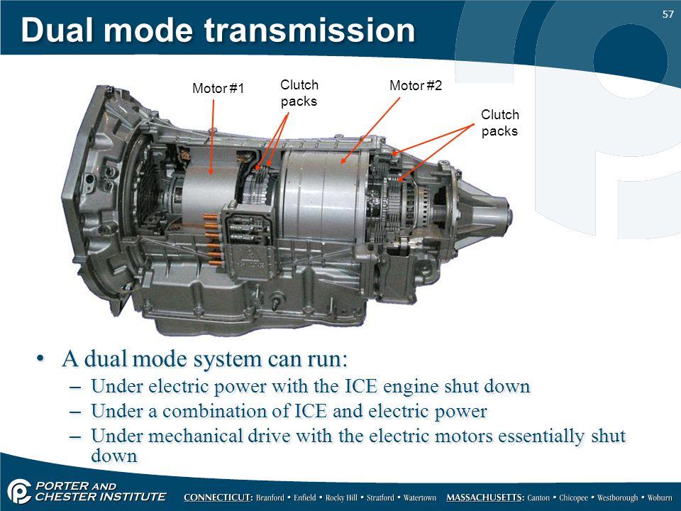 Dual mode transmission
