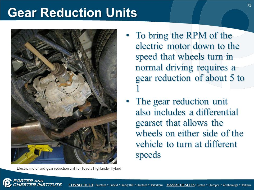 Gear Reduction Units