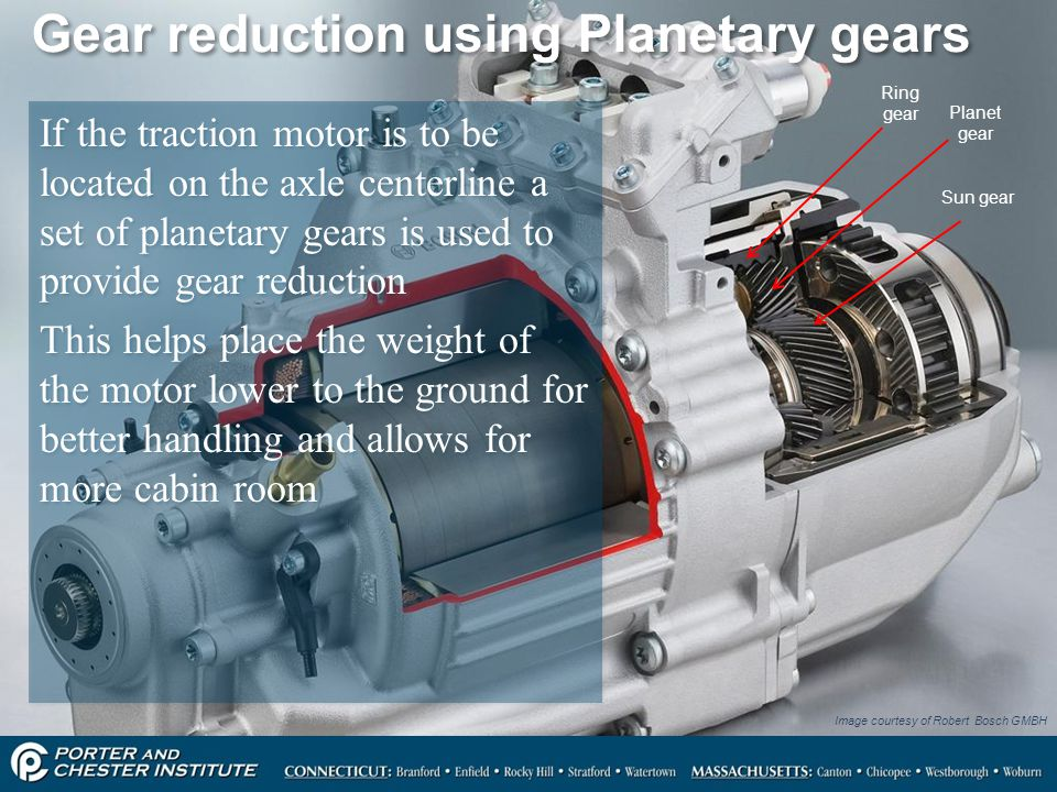 Electric motors for electric cars and hybrids ppt video for Electric motor with gear reduction