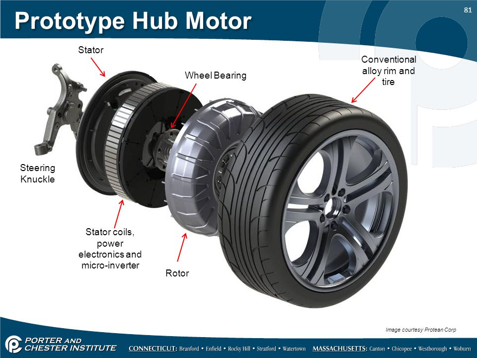 Prototype Hub Motor Stator Conventional alloy rim and tire
