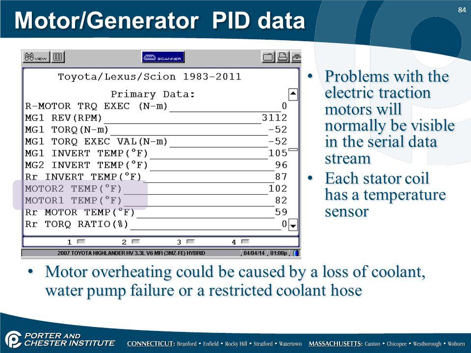 Motor/Generator PID data