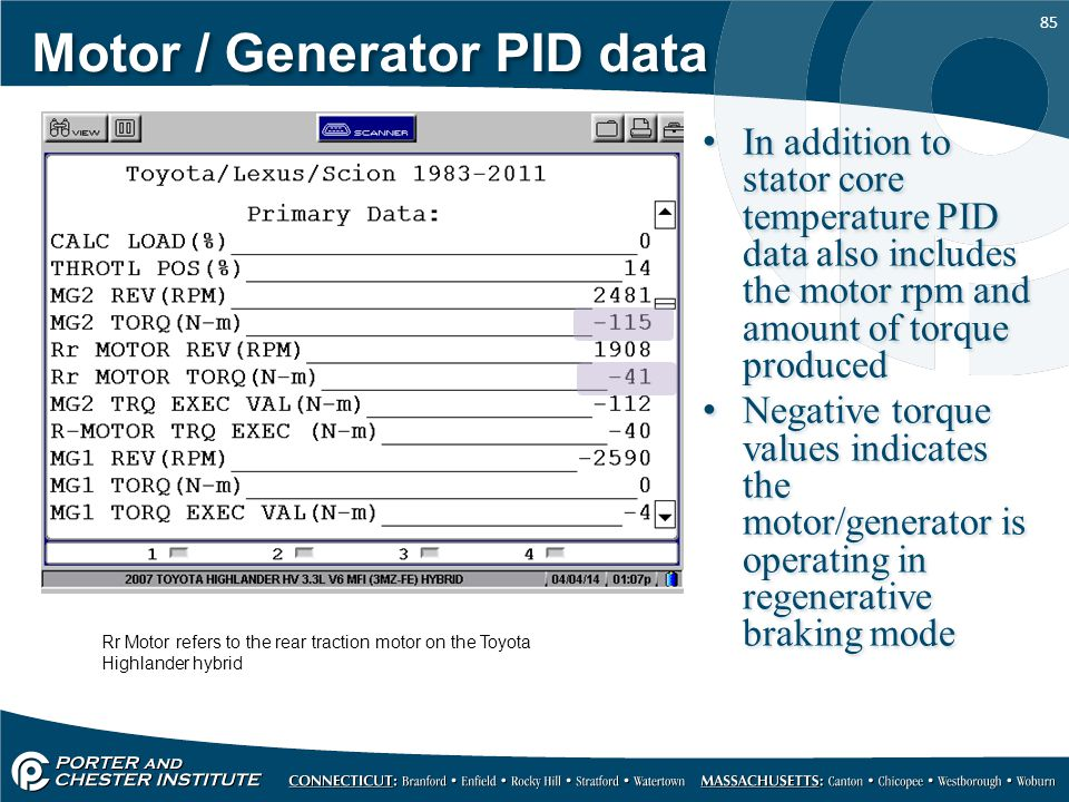 Motor / Generator PID data