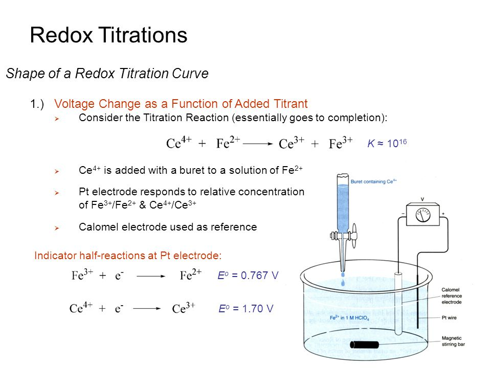 analysis of ribena using titration Analysis of concentration of vitamin c in commercial and  fresh fruit juices by titration method (dcpip titration) ivy iris  authors.