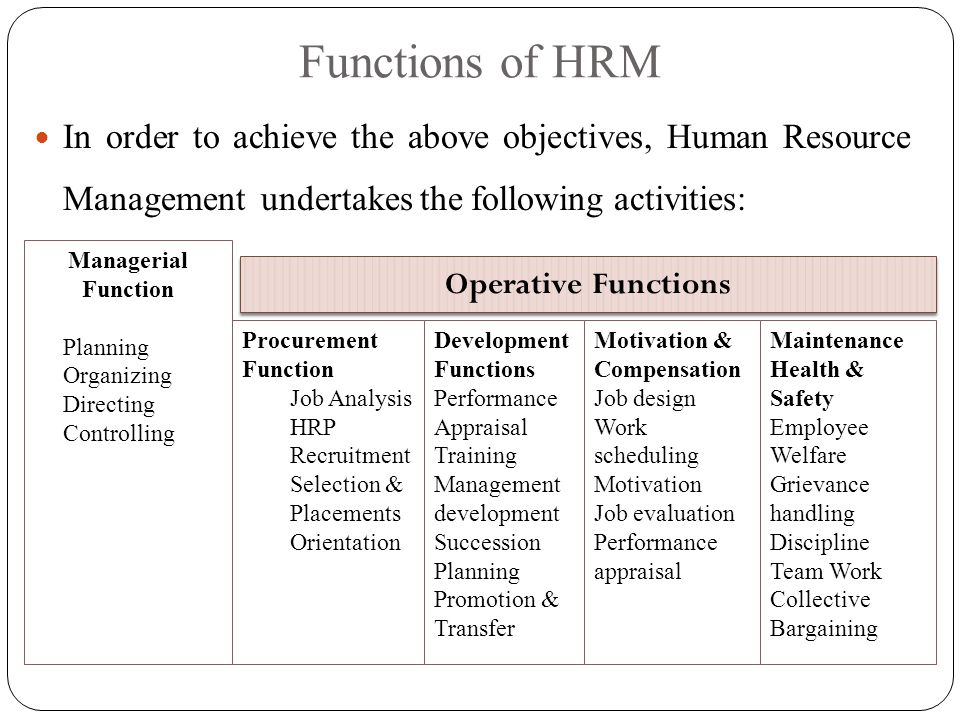a professional critique of the hrm management functions Research and practice in human resource management is an international refereed journal we aim to publish original qualitative and quantitative empirical studies which contribute to a better understanding of human resource management challenges in for key hrm functions and.