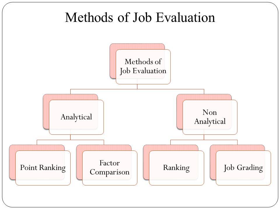 human resource management syllabus  mba  u2013 203