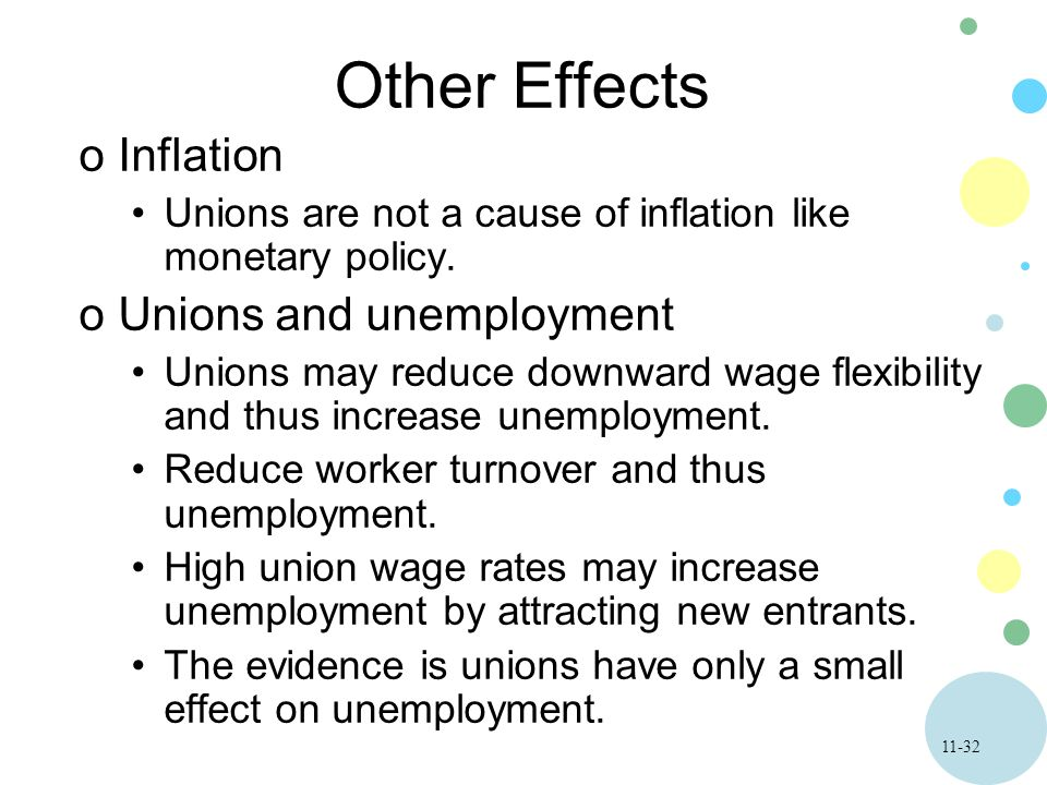 the effect of inflation on the