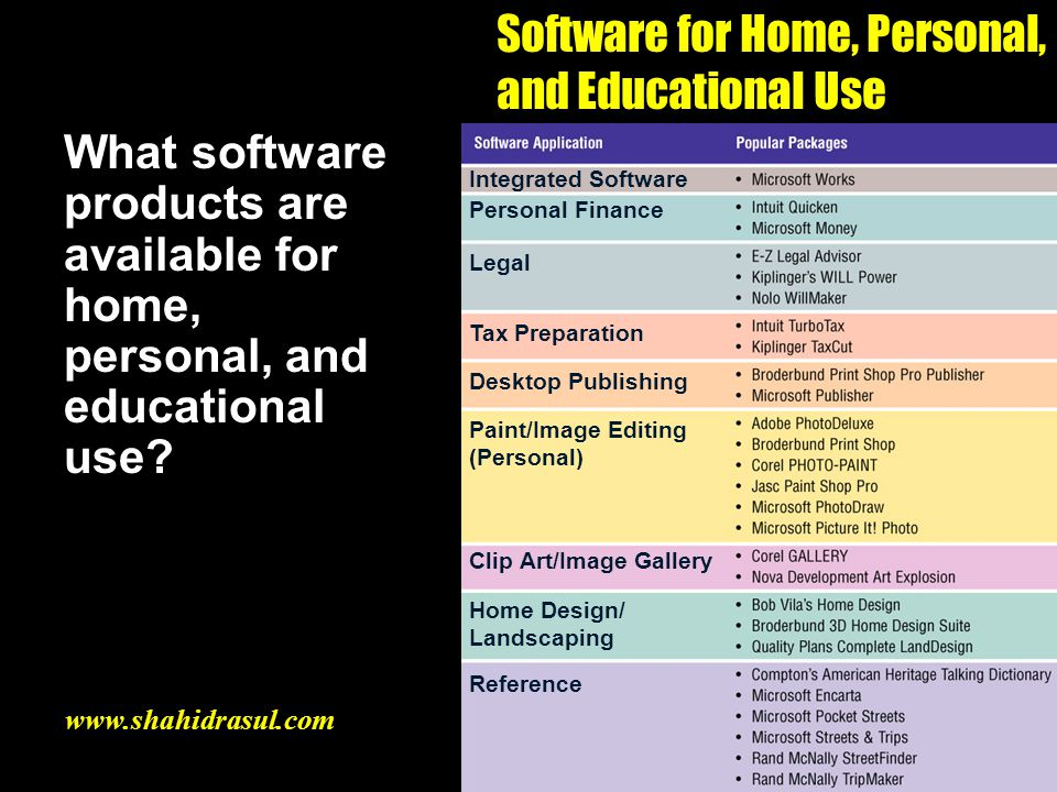Lecture 4 Application Software Ppt Download
