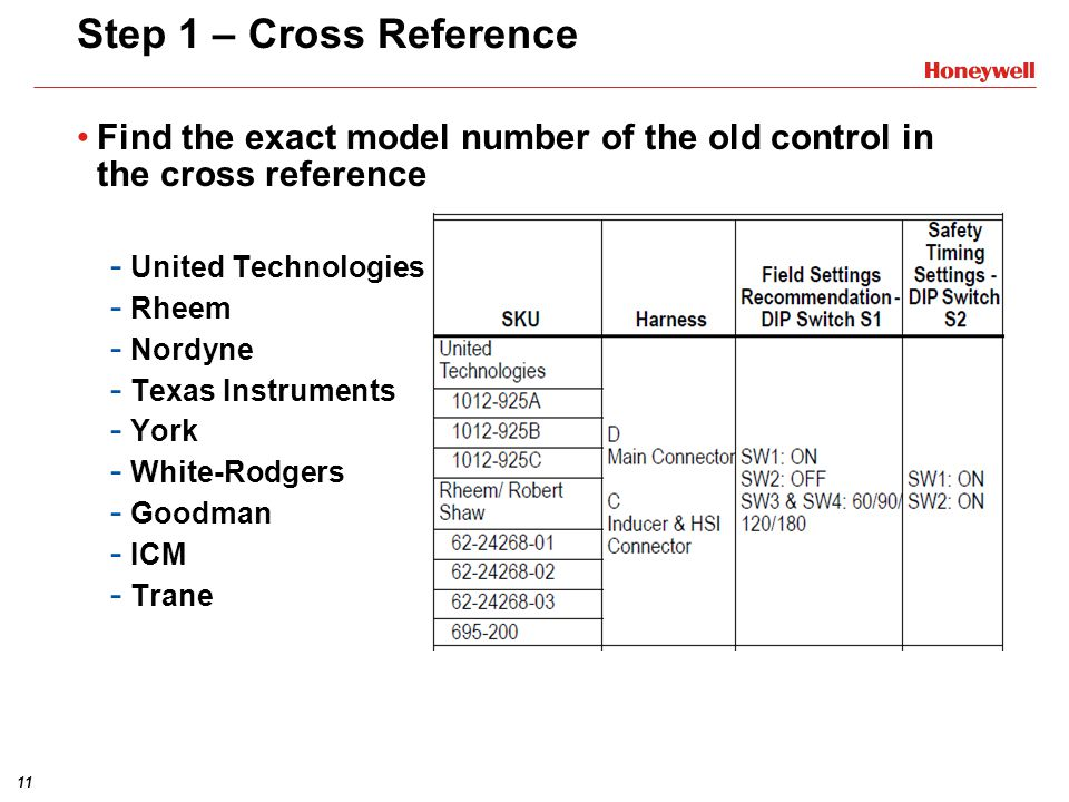 Step+1+%E2%80%93+Cross+Reference+Find+the+exact+model+number+of+the+old+control+in+the+cross+reference.+United+Technologies. s9200u1000 universal integrated furnace control (uifc) training Basic Electrical Wiring Diagrams at crackthecode.co