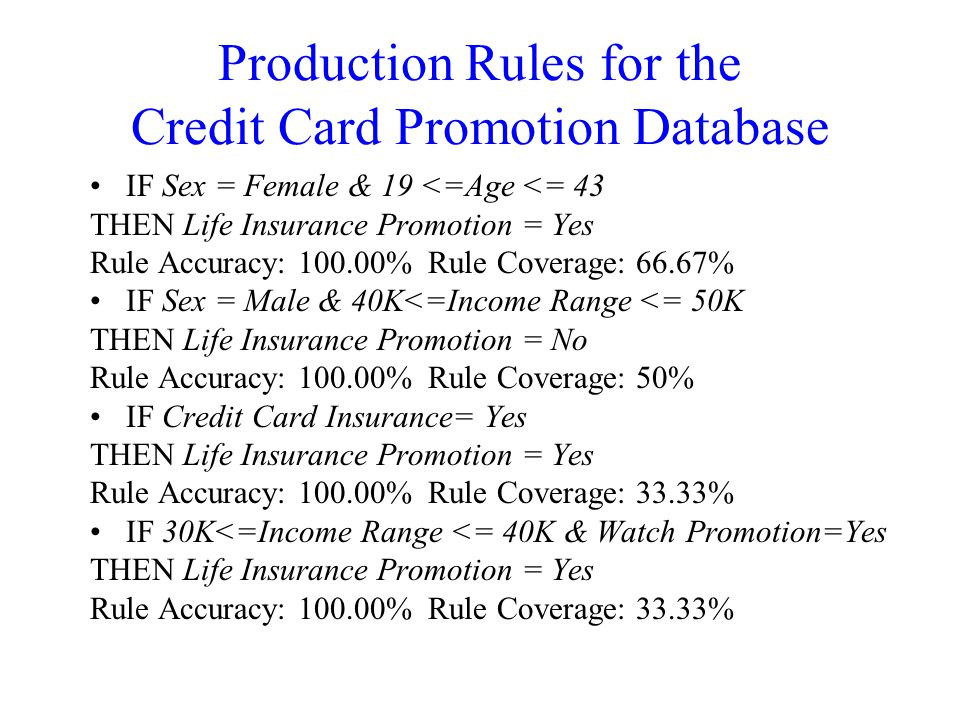 Production Rules for the Credit Card Promotion Database