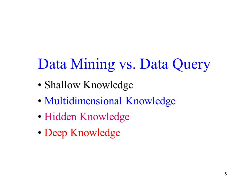 Data Mining vs. Data Query