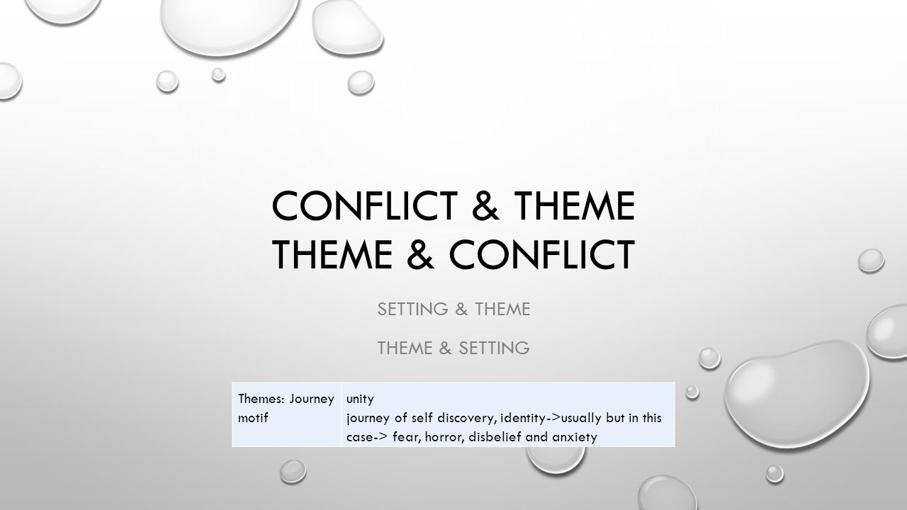 how is the theme of conflict Conflict is a central theme in shakespeare's romeo and juliet shakespeare presents the theme of conflict through two warring families: the montagues and the capulets the two families have been.