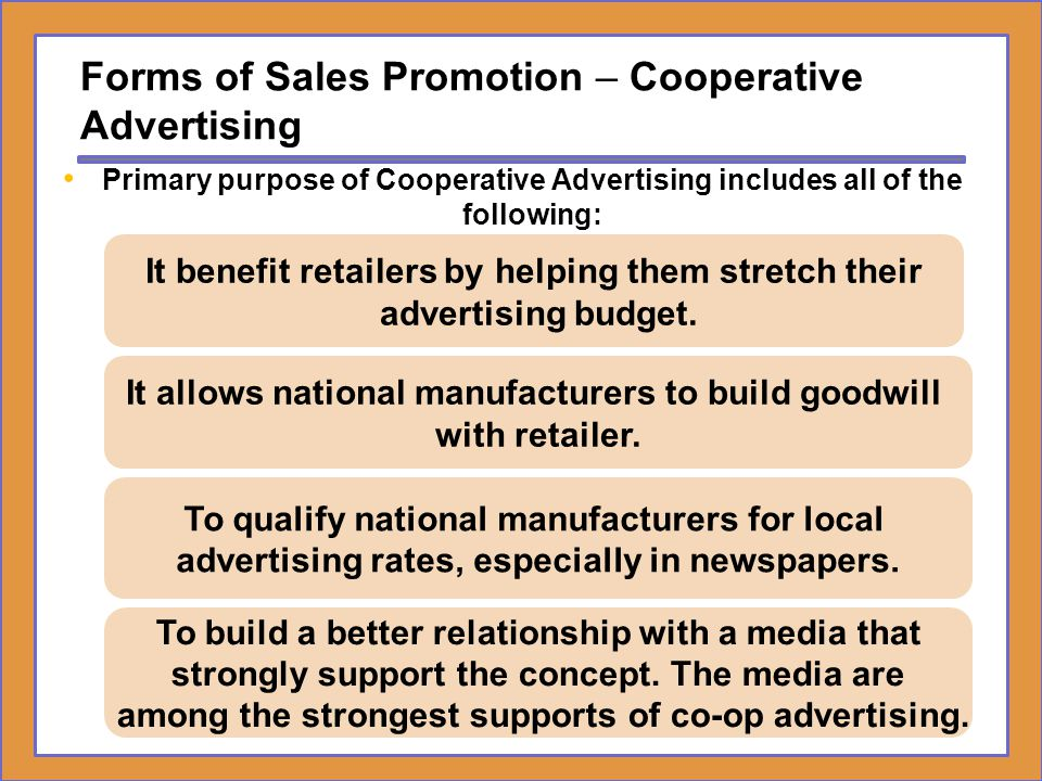 relationship of sales budgets and promotion programme