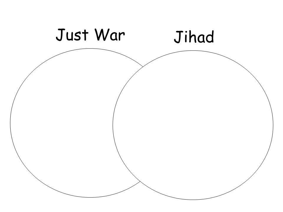 Just War Jihad