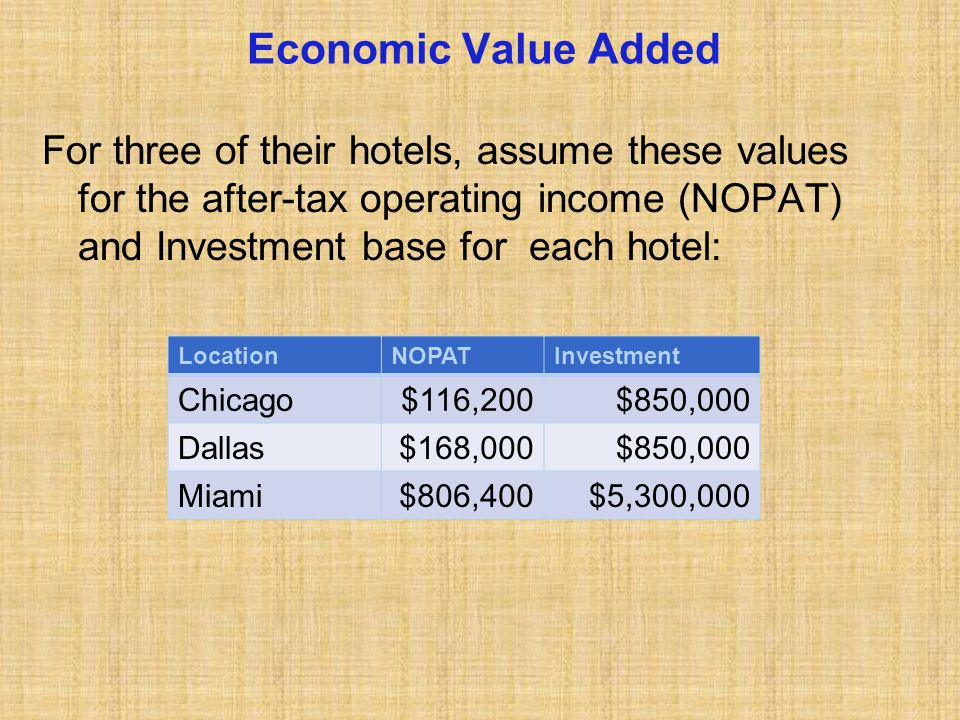 what is economic value added pdf