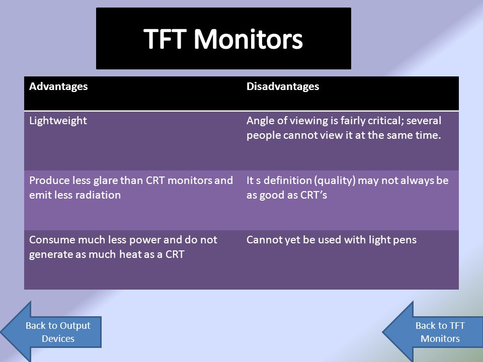 Advantages Of Internet Monitor System : Output devices start ppt video online download