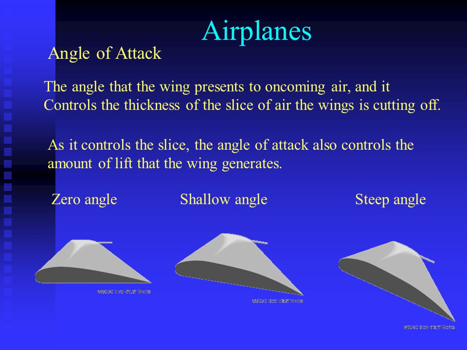 Airplanes Angle of Attack