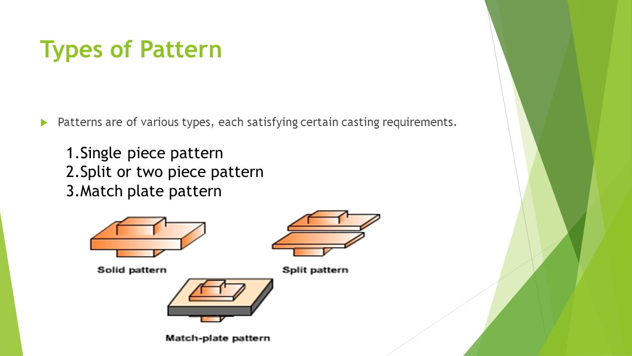 Types of Pattern Single piece pattern Split or two piece pattern