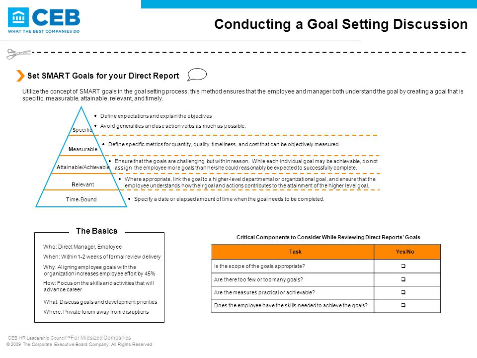 Critical Components to Consider While Reviewing Direct Reports' Goals