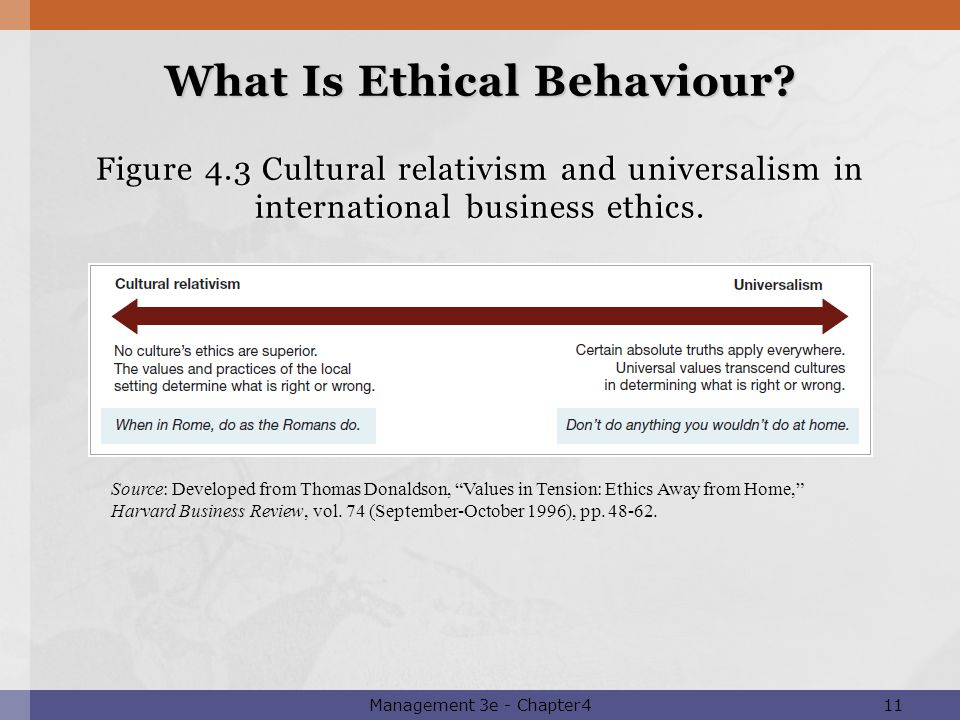 """values in tension ethics away from home Economic advantage, ethical concepts must rise to the status of intrinsic value  and 3 if claims for  """"values in tension: ethics away from home"""" harvard."""