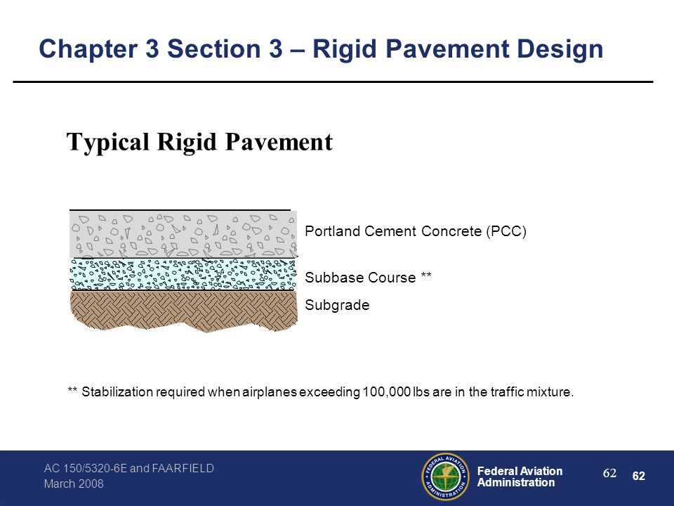 rigid pavement design procedure pdf