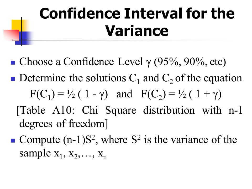 Confidence interval ppt video online download for Chi square table 99 degrees of freedom