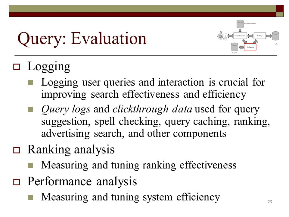 Query: Evaluation Logging Ranking analysis Performance analysis