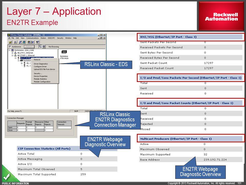 Layer 7 – Application EN2TR Example