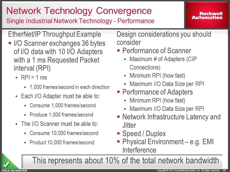 This represents about 10% of the total network bandwidth