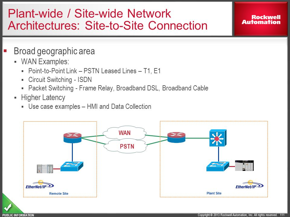 Plant-wide / Site-wide Network Architectures: Site-to-Site Connection