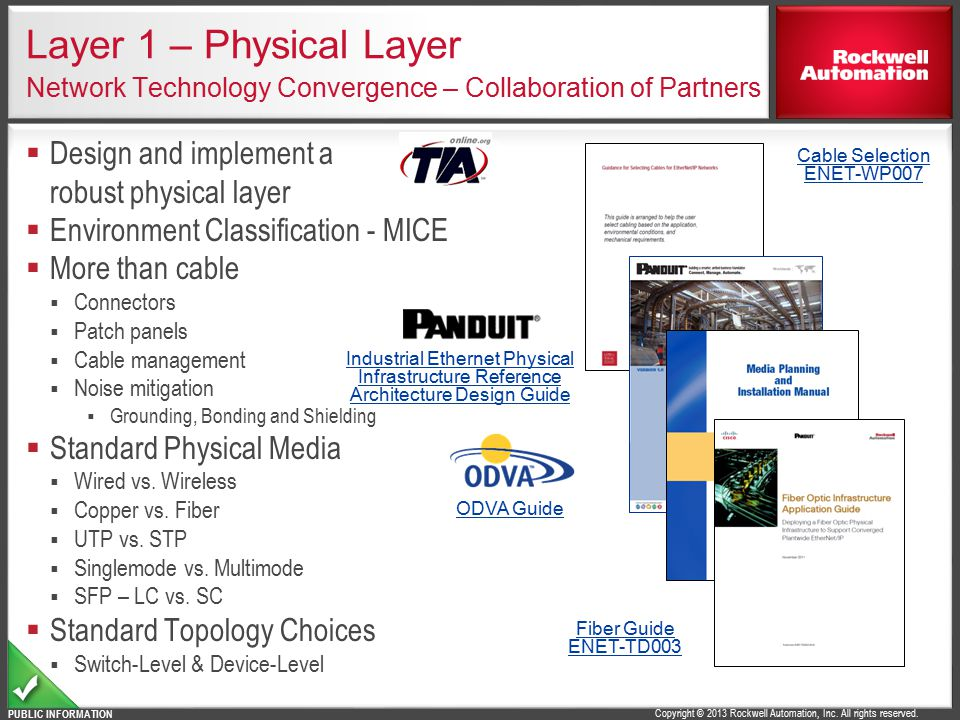 Layer 1 – Physical Layer Network Technology Convergence – Collaboration of Partners