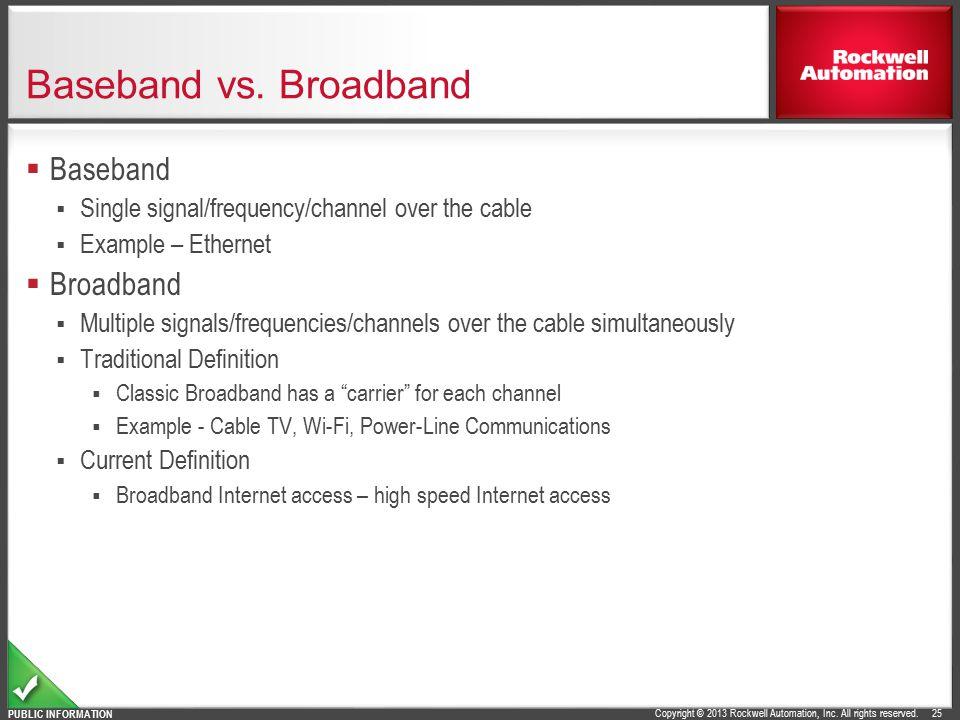 Baseband vs. Broadband Baseband Broadband