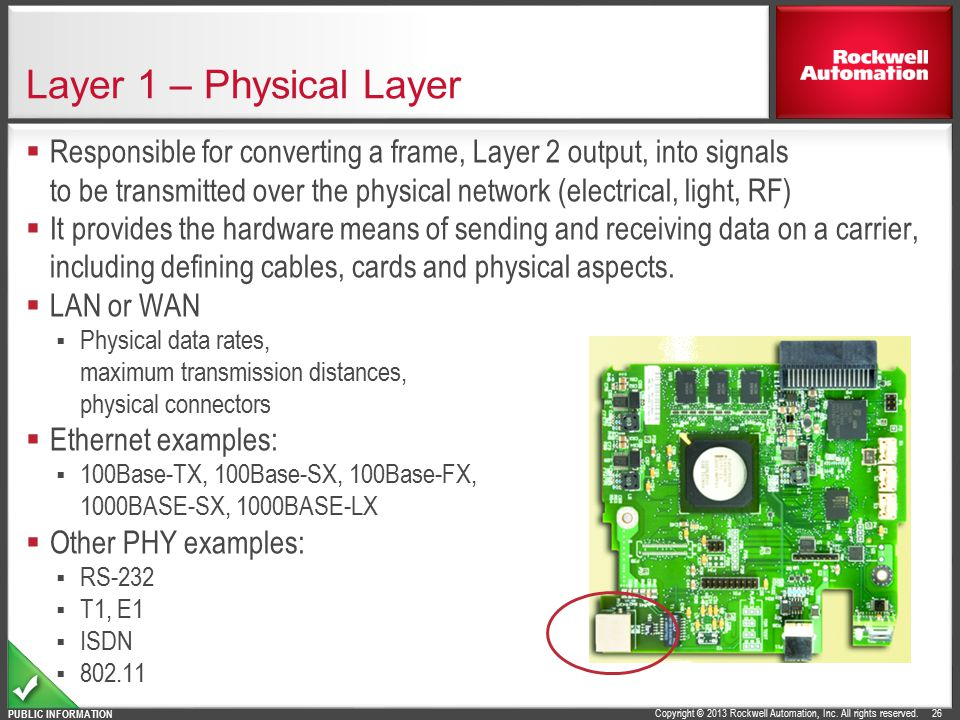 Layer 1 – Physical Layer