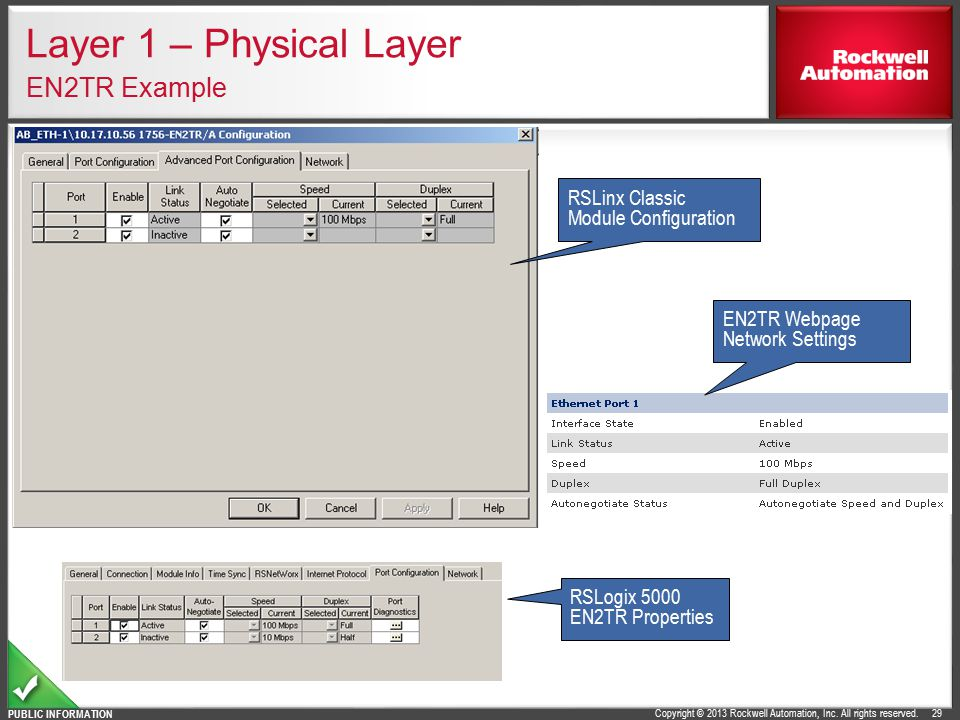 Layer 1 – Physical Layer EN2TR Example