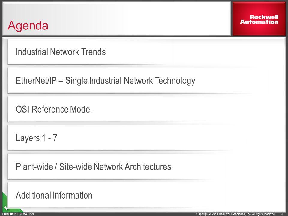 Agenda Industrial Network Trends